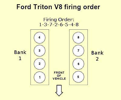 4 9 ford engine firing order diagram today wiring 2002 ford 4.6 firing order spark plug wiring diagram